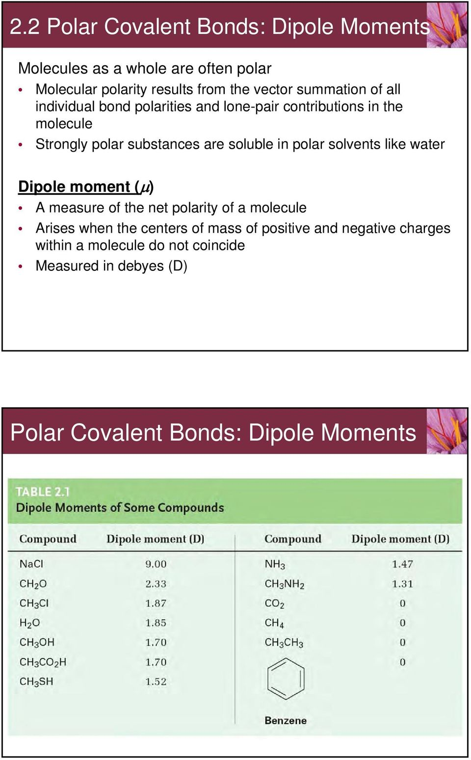 soluble in polar solvents like water Dipole moment ( ) A measure of the net polarity of a molecule Arises when the centers