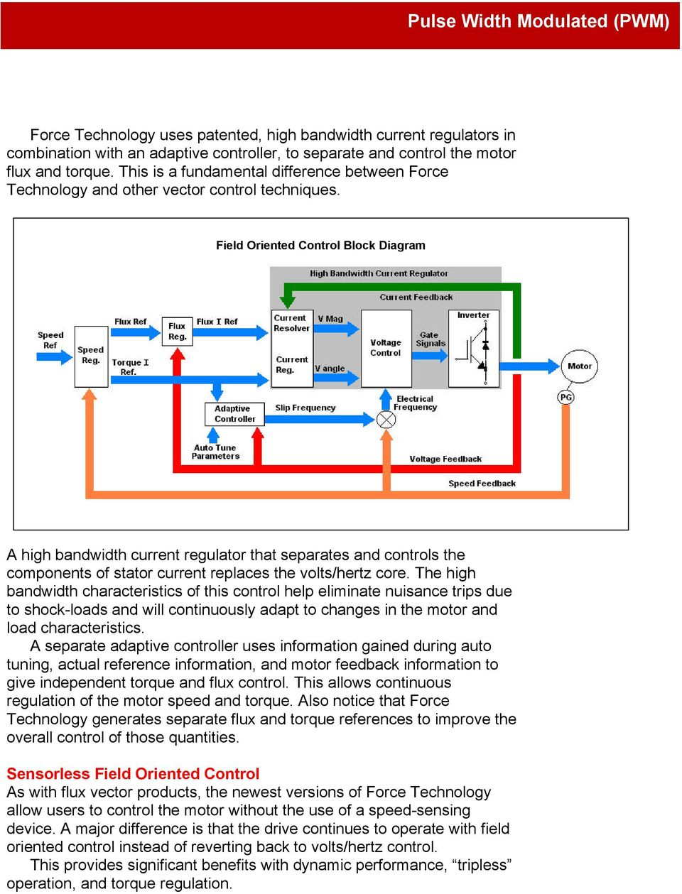 Field Oriented Control Block Diagram A high bandwidth current regulator that separates and controls the components of stator current replaces the volts/hertz core.