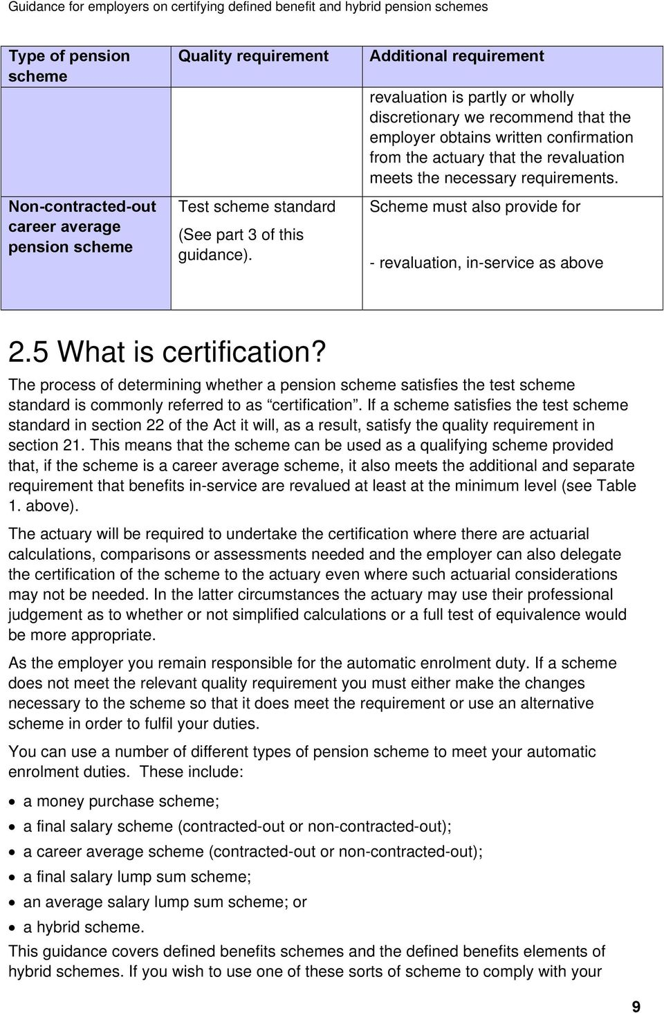 Scheme must also provide for - revaluation, in-service as above 2.5 What is certification?