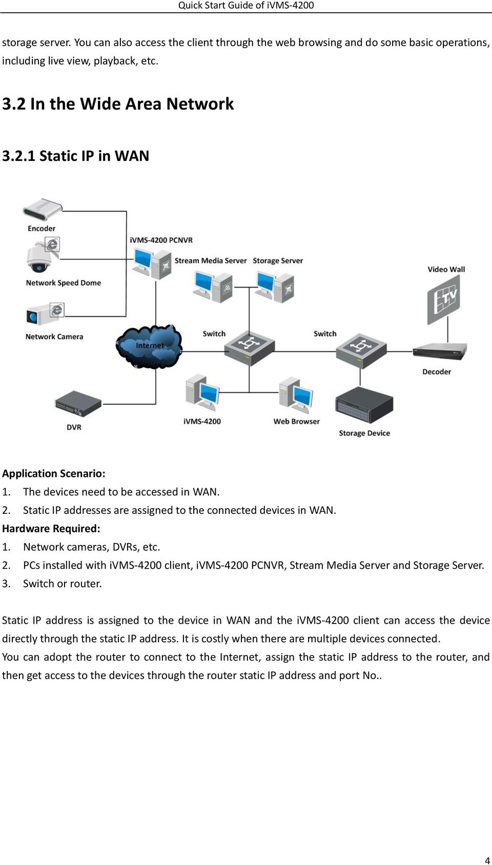 3. Switch or router. Static IP address is assigned to the device in WAN and the ivms-4200 client can access the device directly through the static IP address.