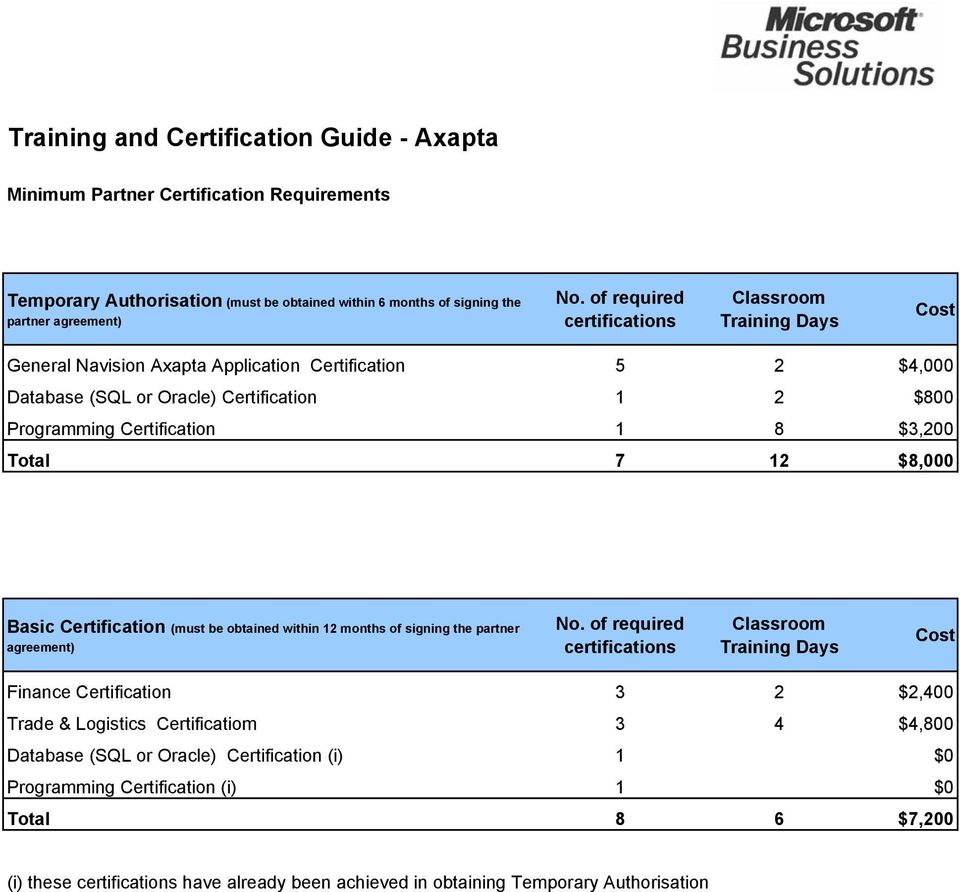 Training And Certification Guide Axapta Pdf