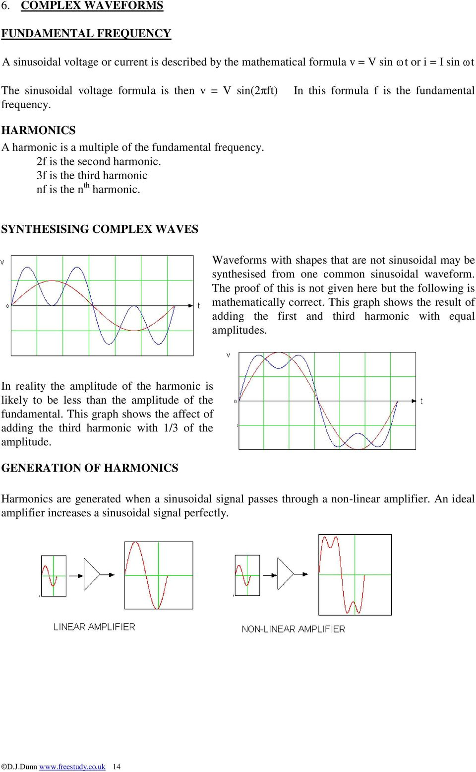SYNTHESISING COMPLEX WAVES Waveforms with shapes that are not sinusoidal may be synthesised from one common sinusoidal waveform.