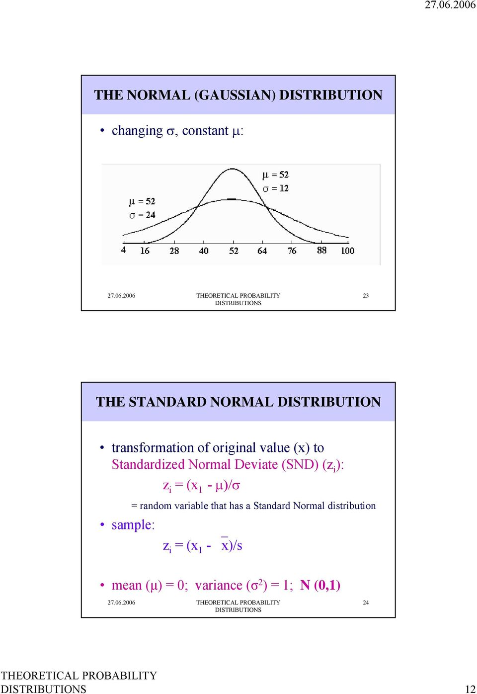 (SND) (z i ): z i = (x 1 - µ)/σ sample: = random variable that has a Standard