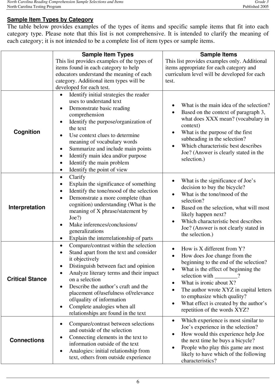 Cognition Interpretation Critical Stance Connections Sample Item Types This list provides examples of the types of items found in each category to help educators understand the meaning of each