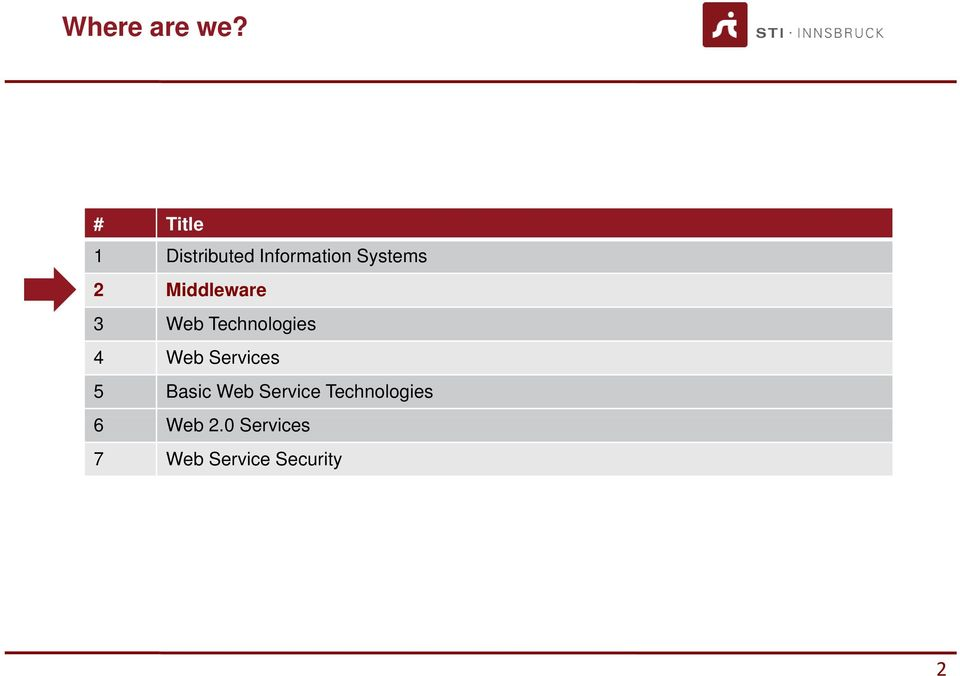 Middleware 3 Web Technologies 4 Web Services