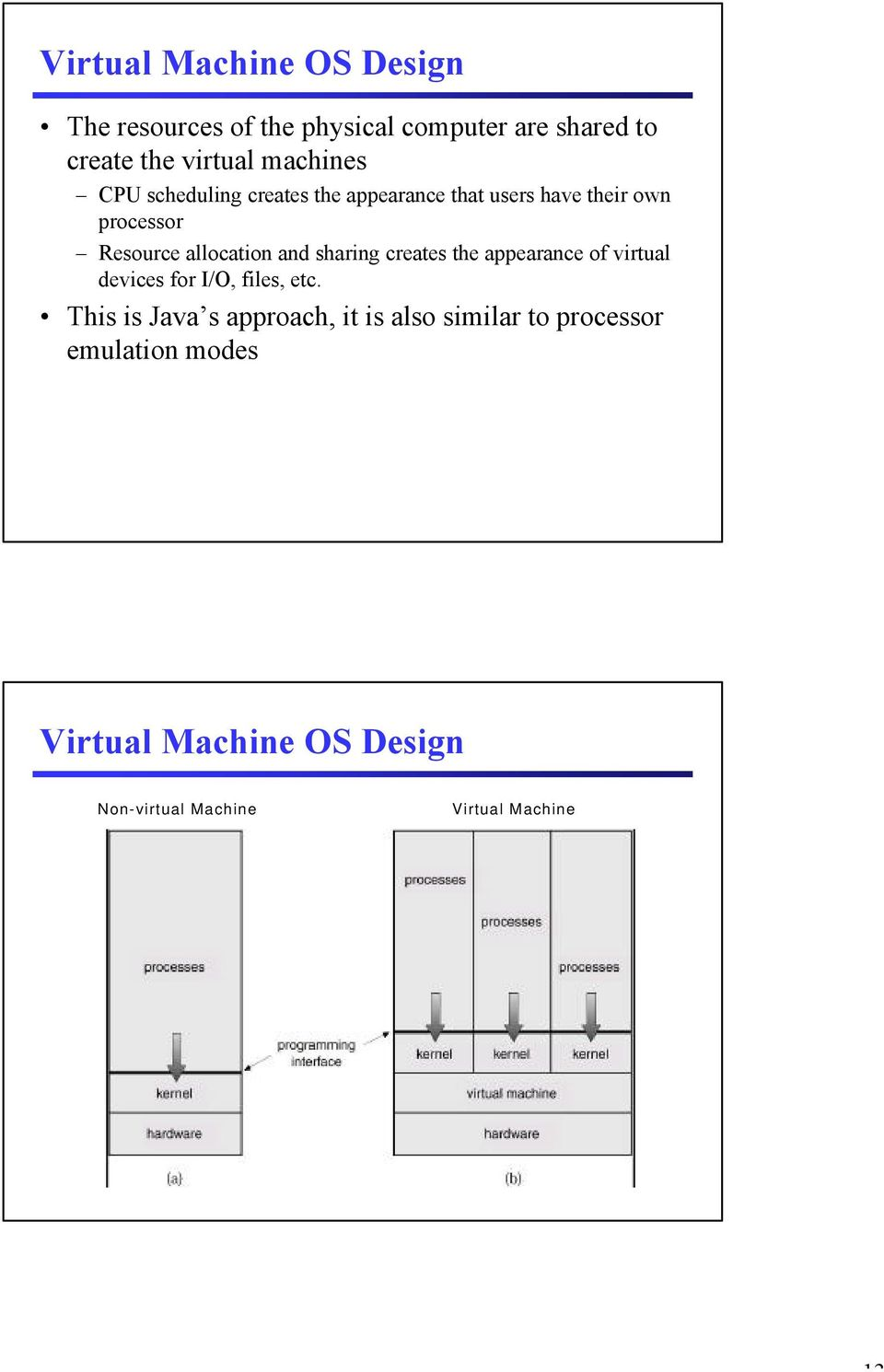 and sharing creates the appearance of virtual devices for I/O, files, etc.