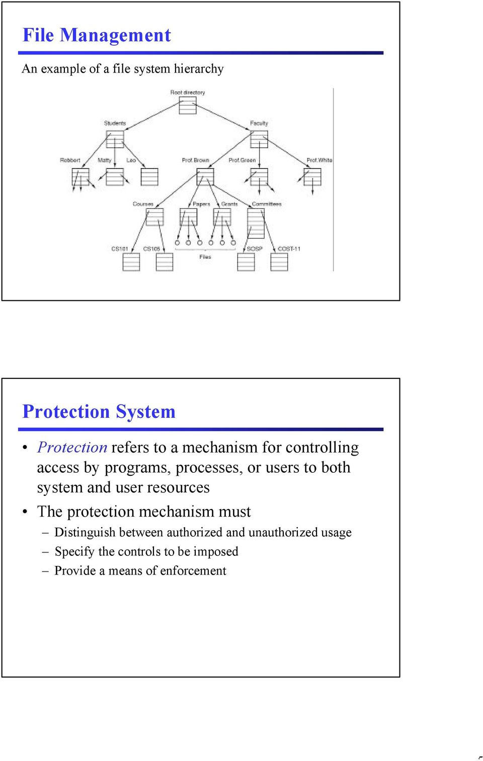 system and user resources The protection mechanism must Distinguish between authorized