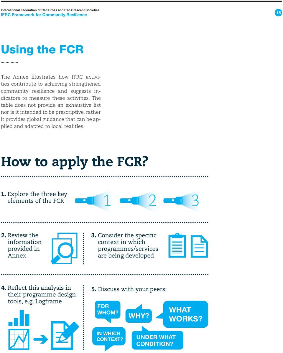 How to apply the FCR? 1. Explore the three key elements of the FCR 1 2 3 2. Review the information provided in Annex 3.