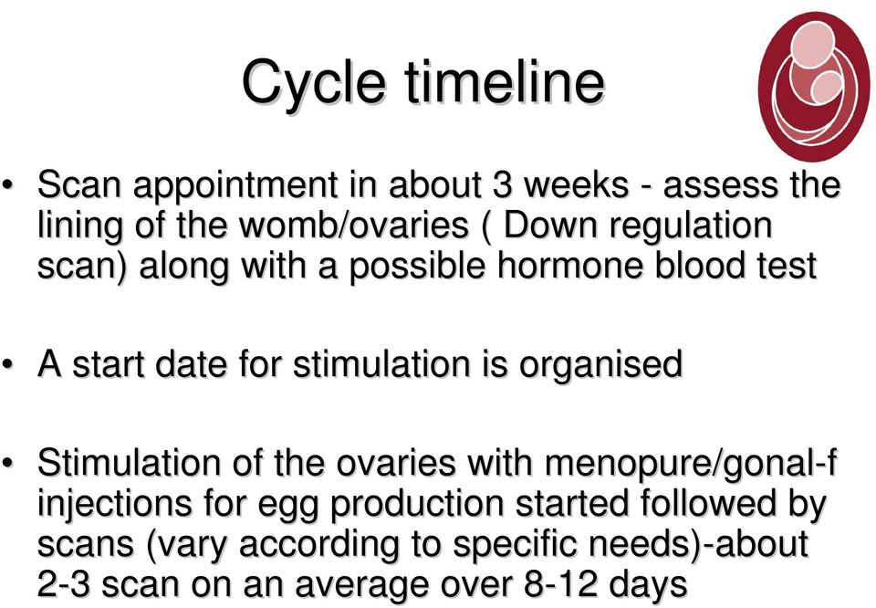 organised Stimulation of the ovaries with menopure/gonal-f injections for egg production