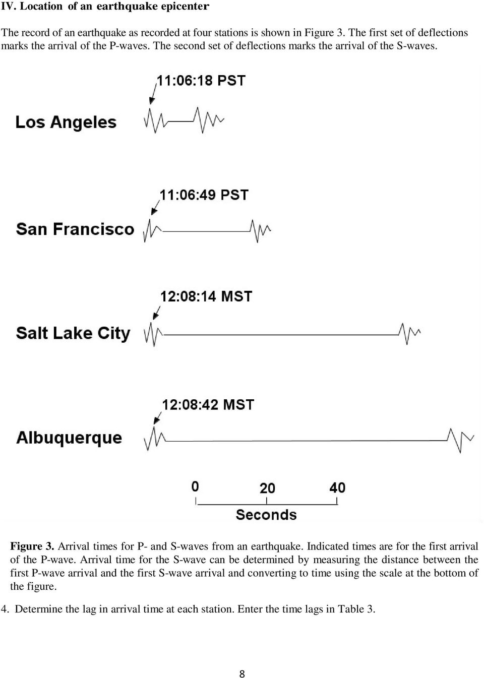 Arrival times for P- and S-waves from an earthquake. Indicated times are for the first arrival of the P-wave.