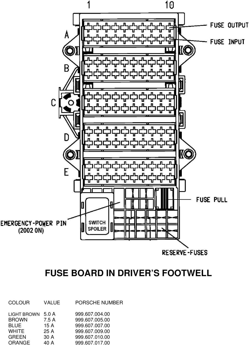 Fuse Board In Driver S Footwell Pdf Skoda Octavia 2002 Box 60700500 Blue 15 A 99960700700 White 25 999607009