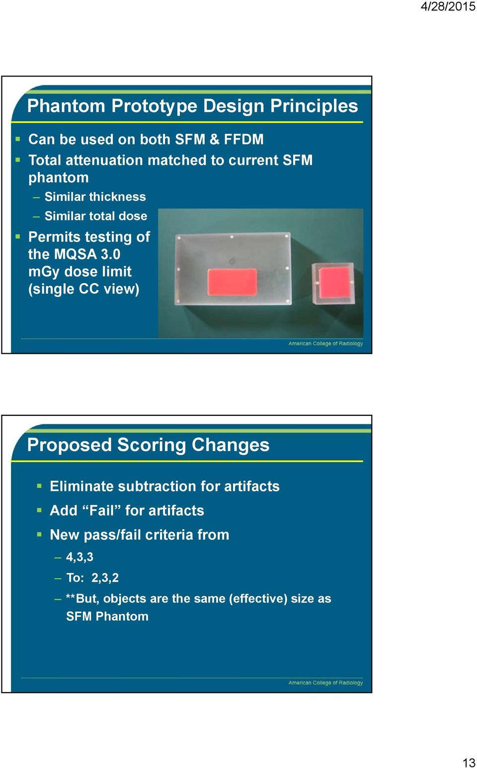0 mgy dose limit (single CC view) Proposed Scoring Changes Eliminate subtraction for artifacts Add