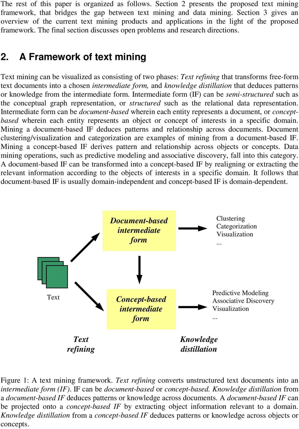 A Framework of text mining Text mining can be visualized as consisting of two phases: Text refining that transforms free-form text documents into a chosen intermediate form, and knowledge