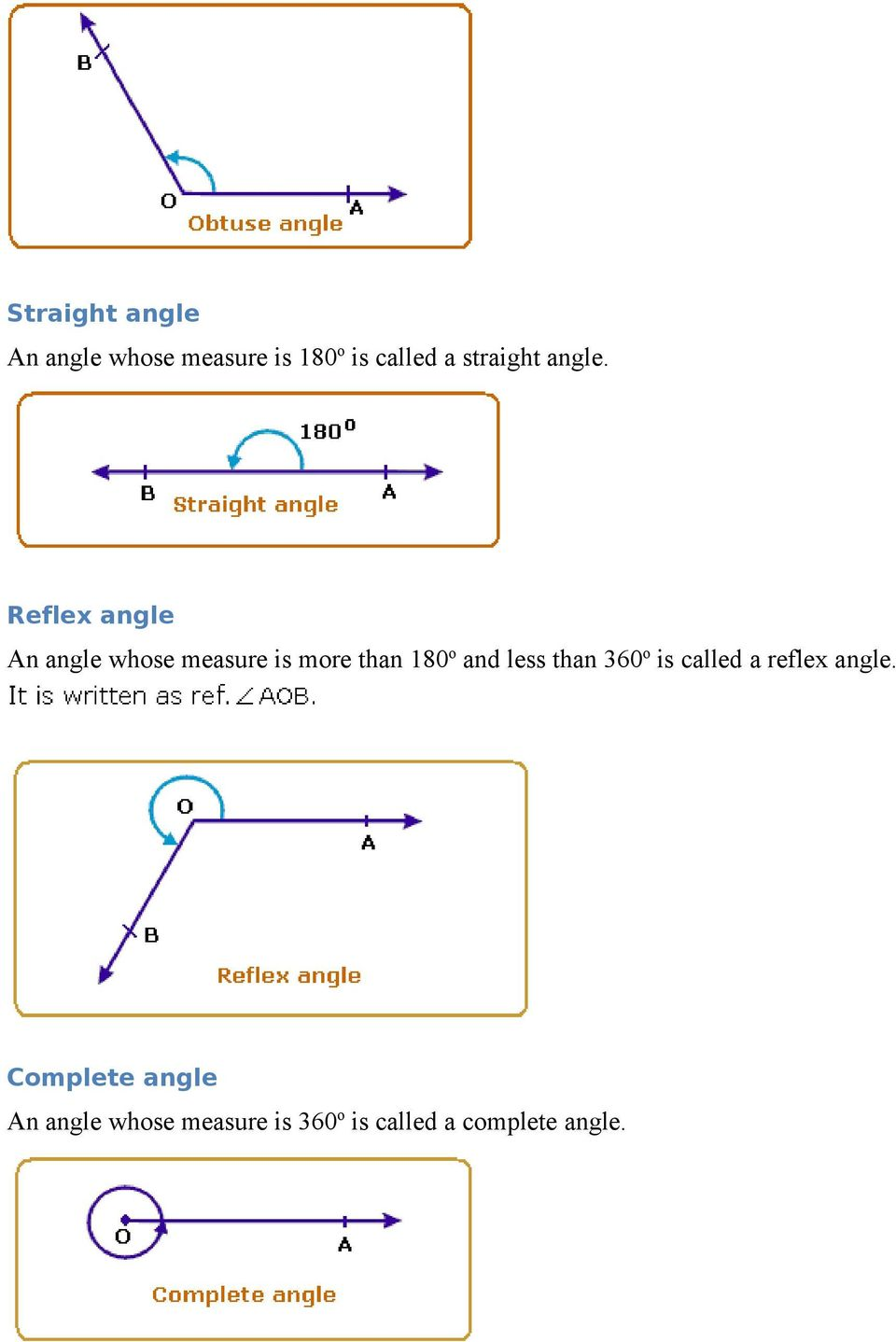 Reflex angle An angle whose measure is more than 180 o and