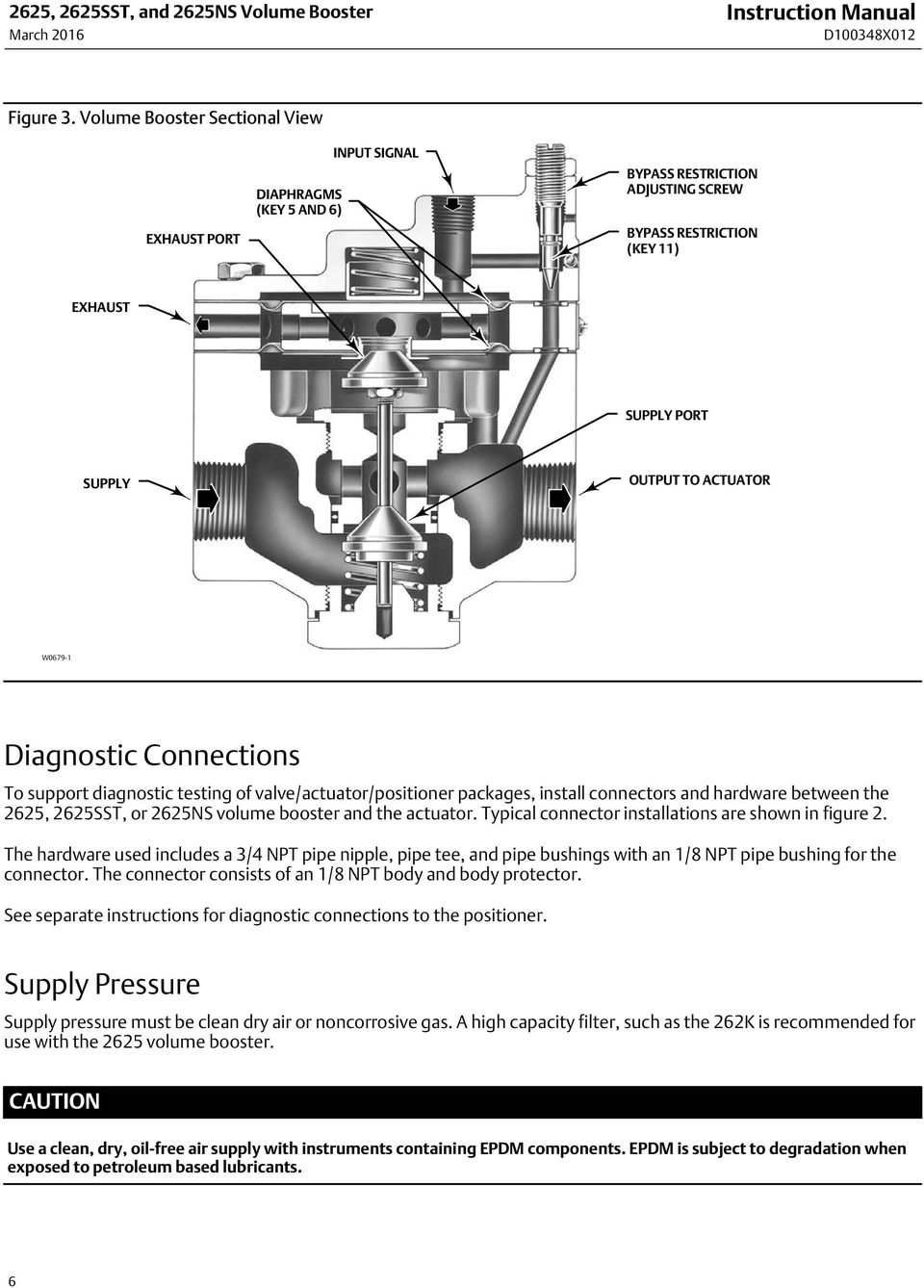 Diagnostic Connections To support diagnostic testing of valve/actuator/positioner packages, install connectors and hardware between the 2625, 2625SST, or 2625NS volume booster and the actuator.