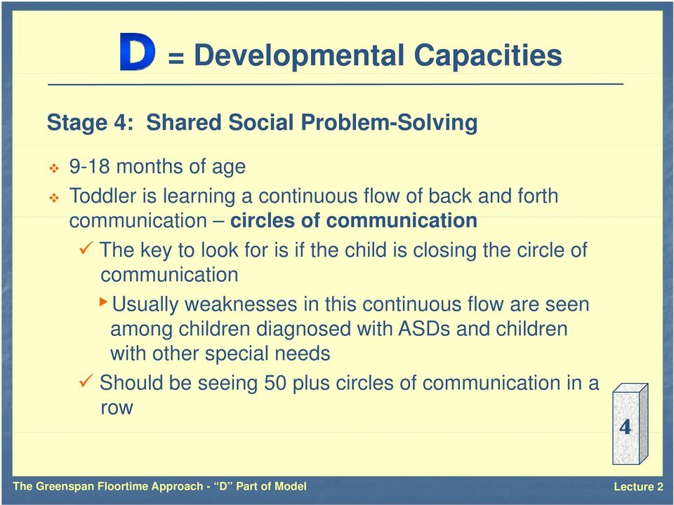 circle of communication Usually weaknesses in this continuous flow are seen among children diagnosed