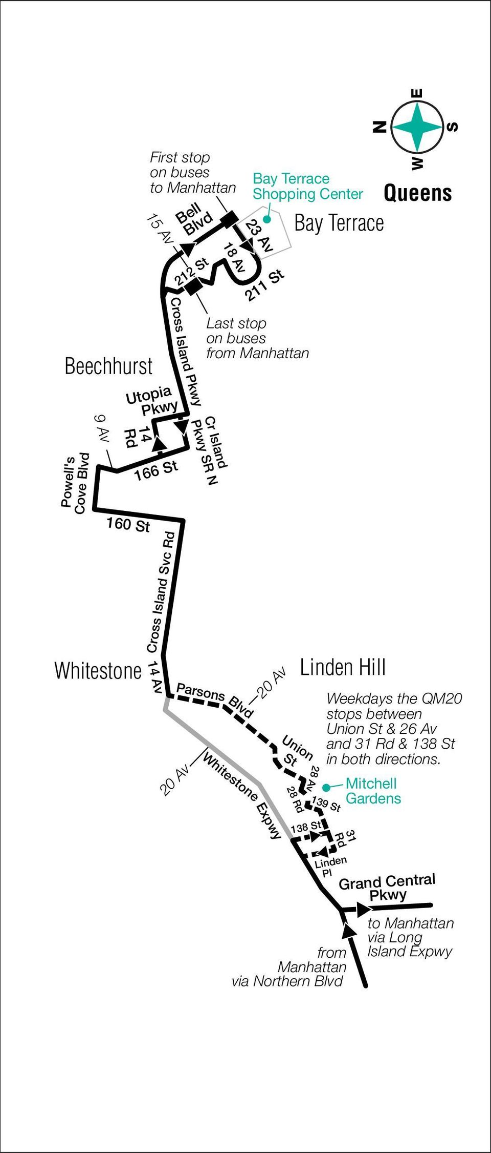 Svc Rd Parsons Blvd Union St 20 Av 20 Av 28 Rd Linden Hill 28 Av Weekdays the QM20 stops between Union St & 26 Av and 31 Rd & 138 St in both