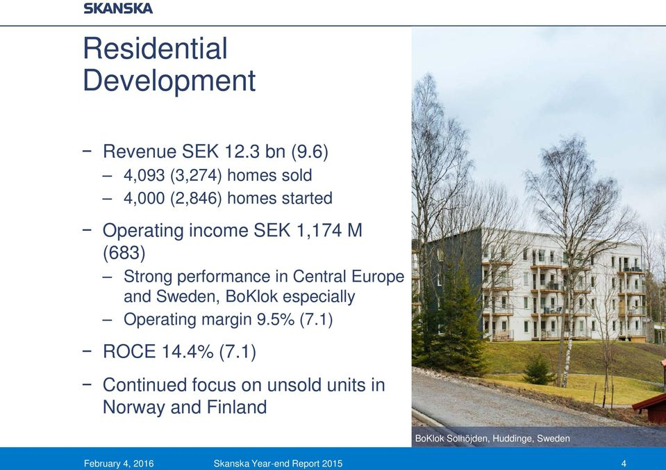 Strong performance in Central Europe and Sweden, BoKlok especially Operating margin 9.5% (7.