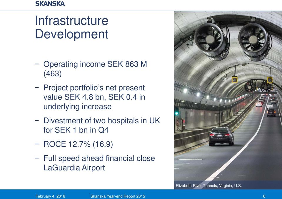 4 in underlying increase Divestment of two hospitals in UK for SEK 1 bn in Q4 ROCE 12.