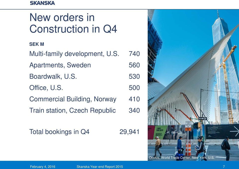 Republic 340 Total bookings in Q4 29,941 Oculus, World Trade Center, New York,