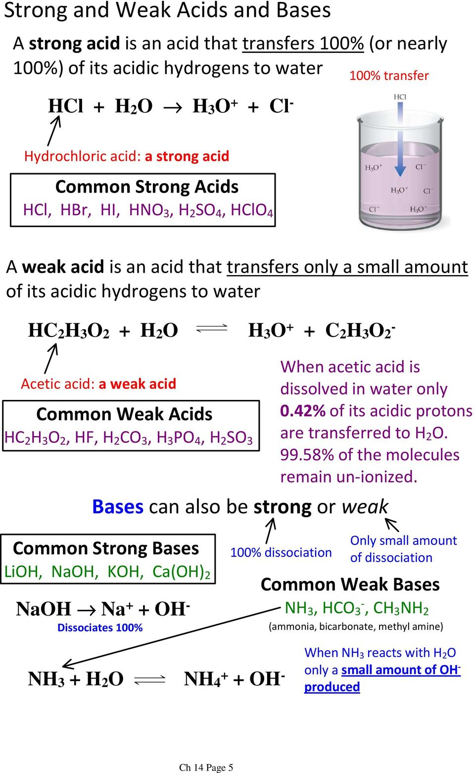 O 2 - Acetic acid: a weak acid Common Weak Acids HC 2 H 3 O 2, HF, H 2 CO 3, H 3 PO 4, H 2 SO 3 When acetic acid is dissolved in water only 0.42%of its acidic protons are transferred to H 2 O. 99.