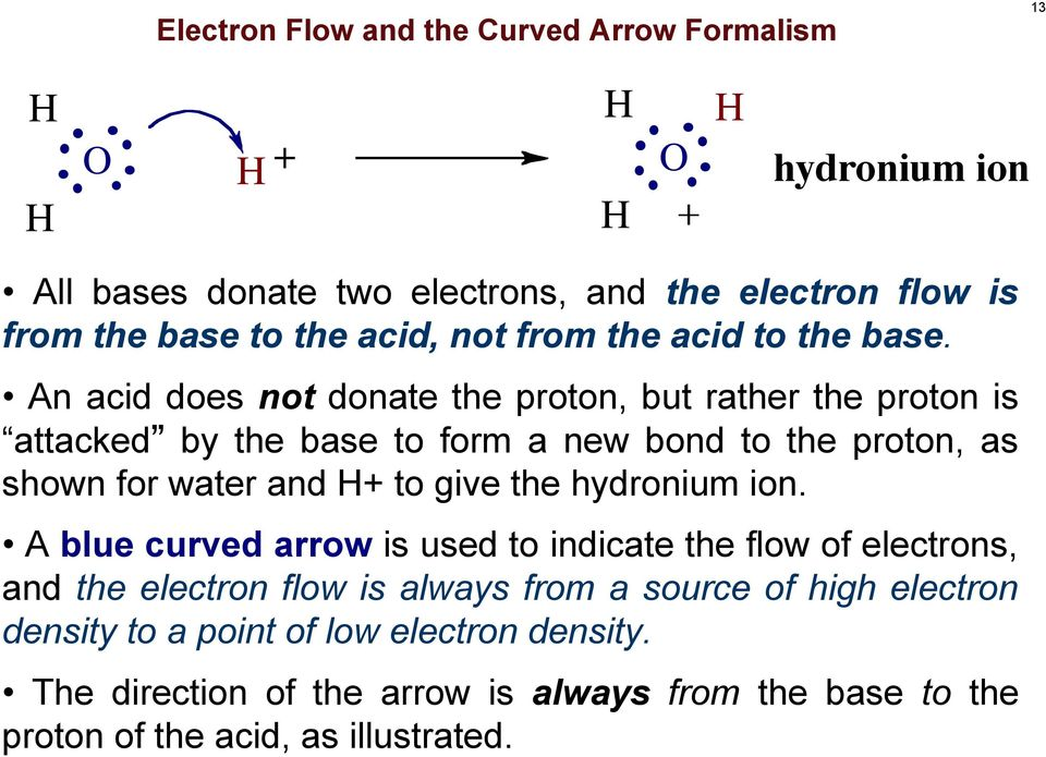 An acid does not donate the proton, but rather the proton is attacked by the base to form a new bond to the proton, as shown for water and + to give