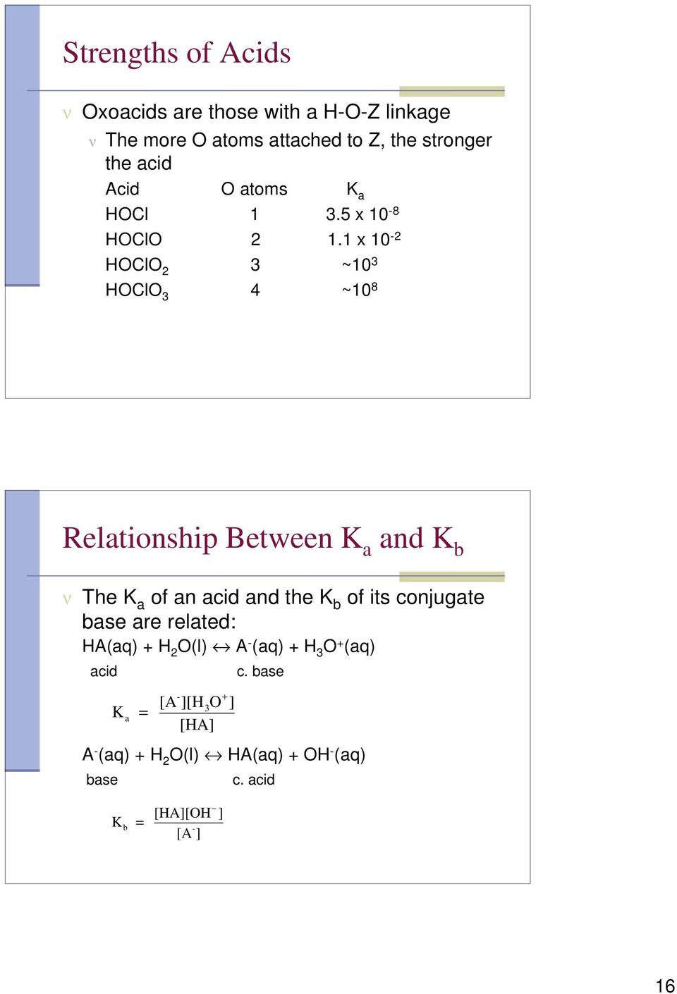 1 x 10-2 HOClO 2 3 ~10 3 HOClO 3 4 ~10 8 Relationship Between K a and K b ν The K a of an acid and the K b of its