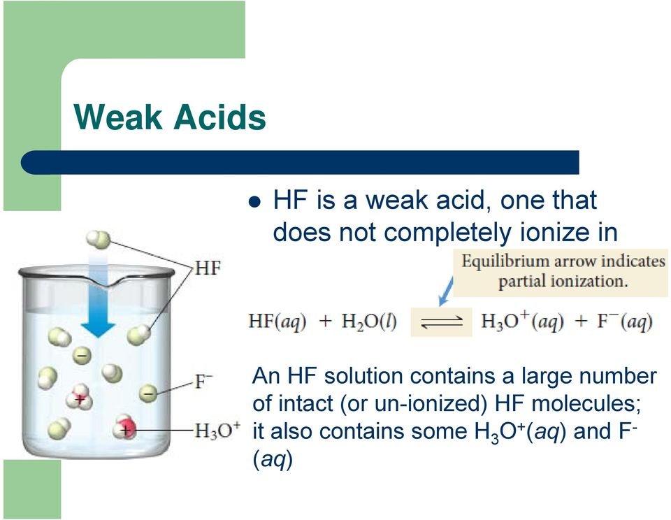 An HF solution contains a large number of intact