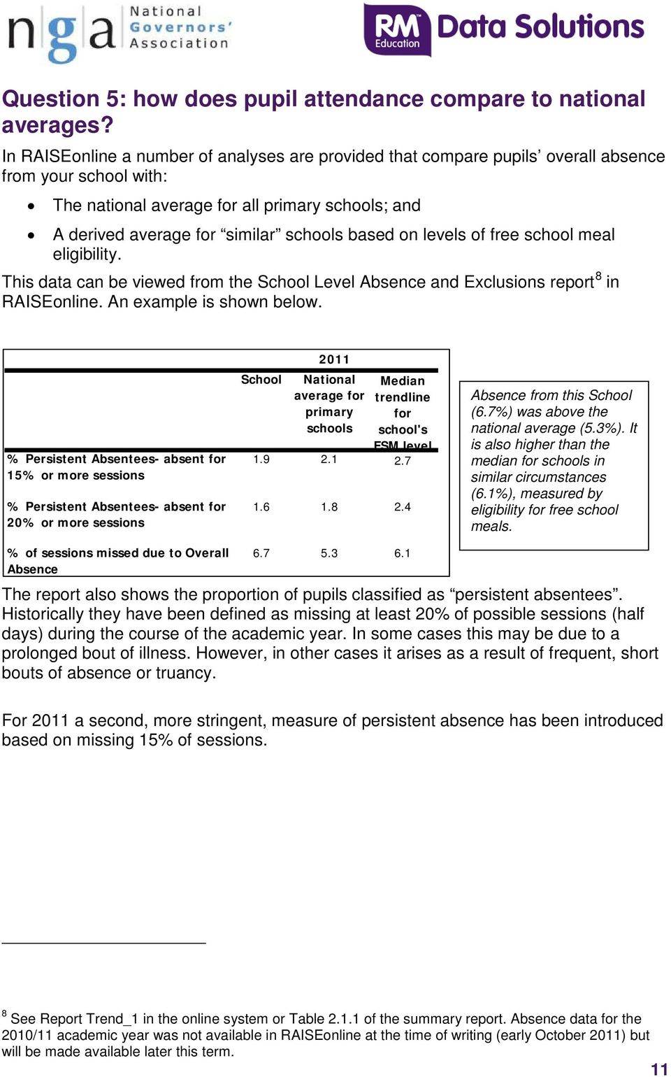 based on levels of free school meal eligibility. This data can be viewed from the School Level Absence and Exclusions report 8 in RAISEonline. An example is shown below.