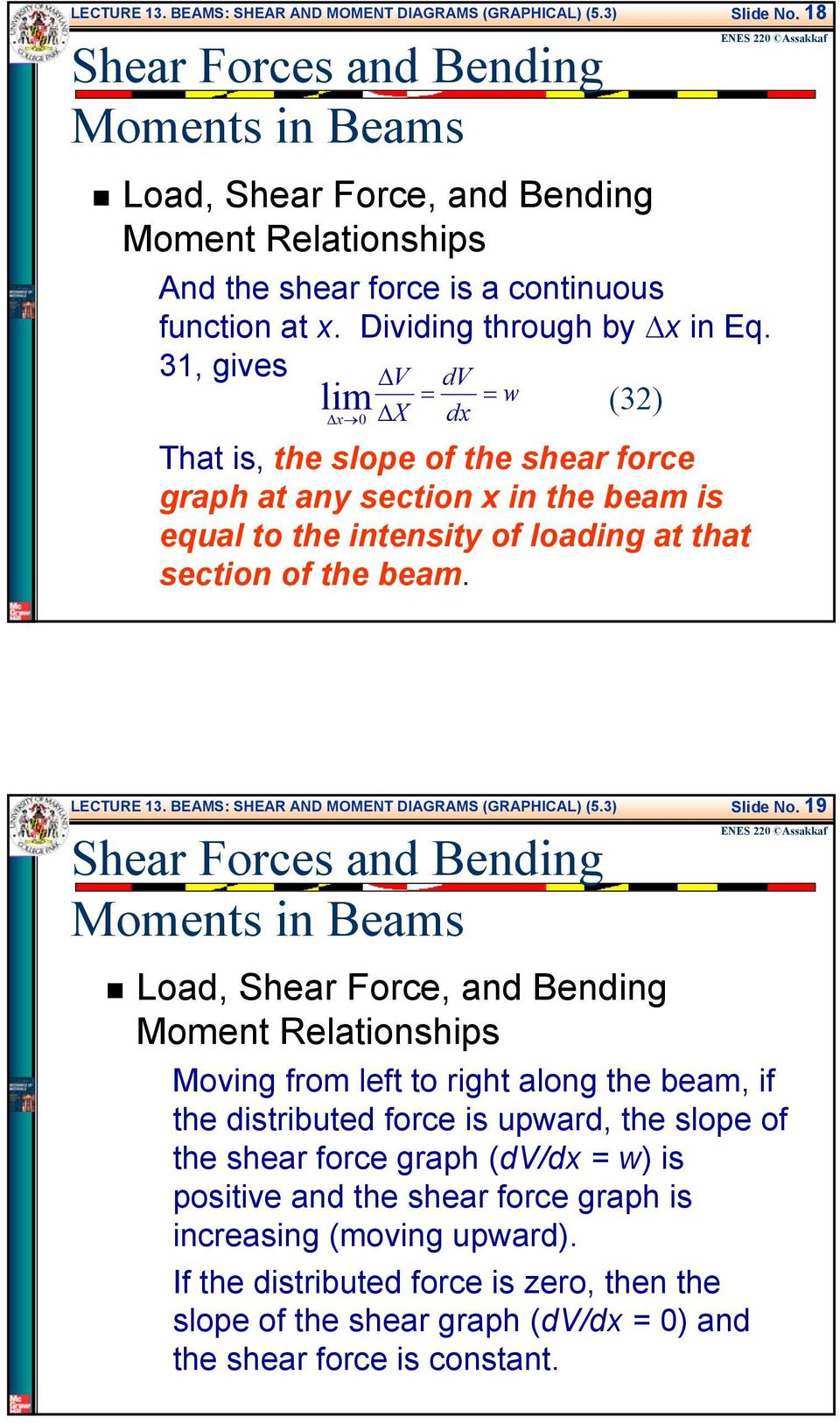 LECTURE 3. BES: SHER ND OENT DIGRS (GRPHICL) (5.3) Slide No.