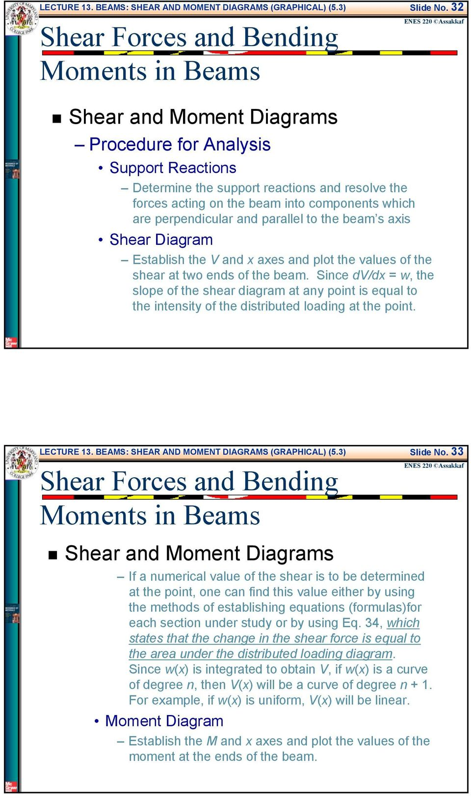 Beams Shear And Moment Diagrams Graphical Pdf Beam Formulas With The S Ais Diagram Establish Aes Plot Values Of