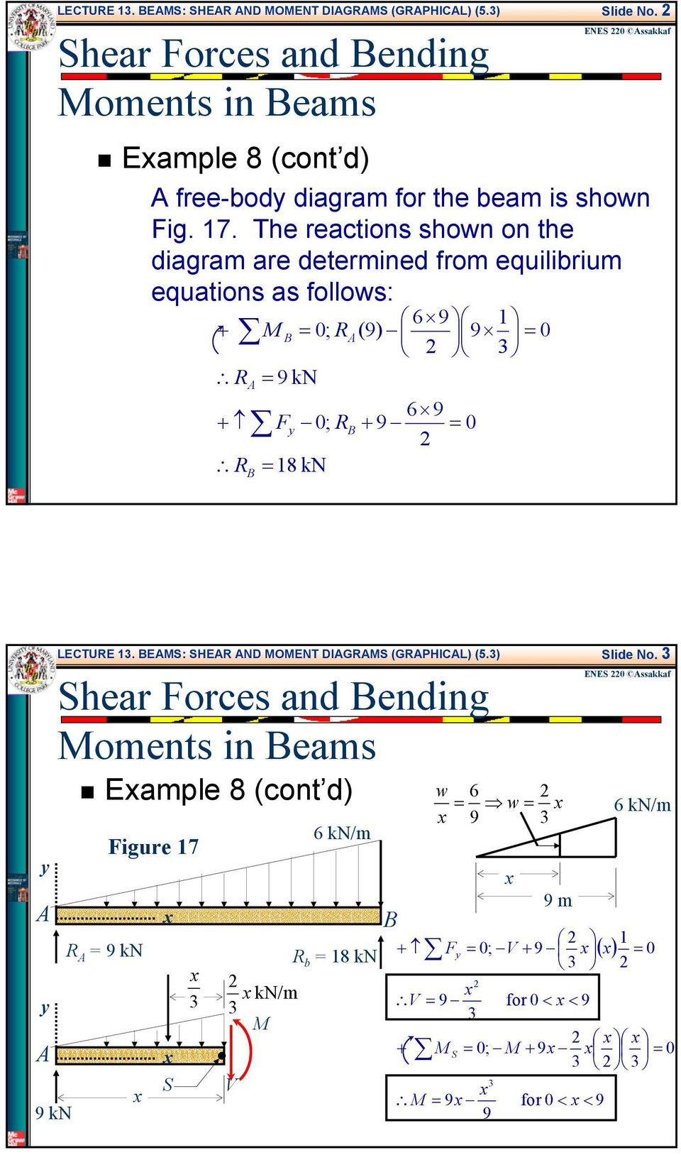 Beams Shear And Moment Diagrams Graphical Pdf Transcribed Image Text Draw The Bending B Y R F Lecture 3 Bes Sher Nd Oent Digrs