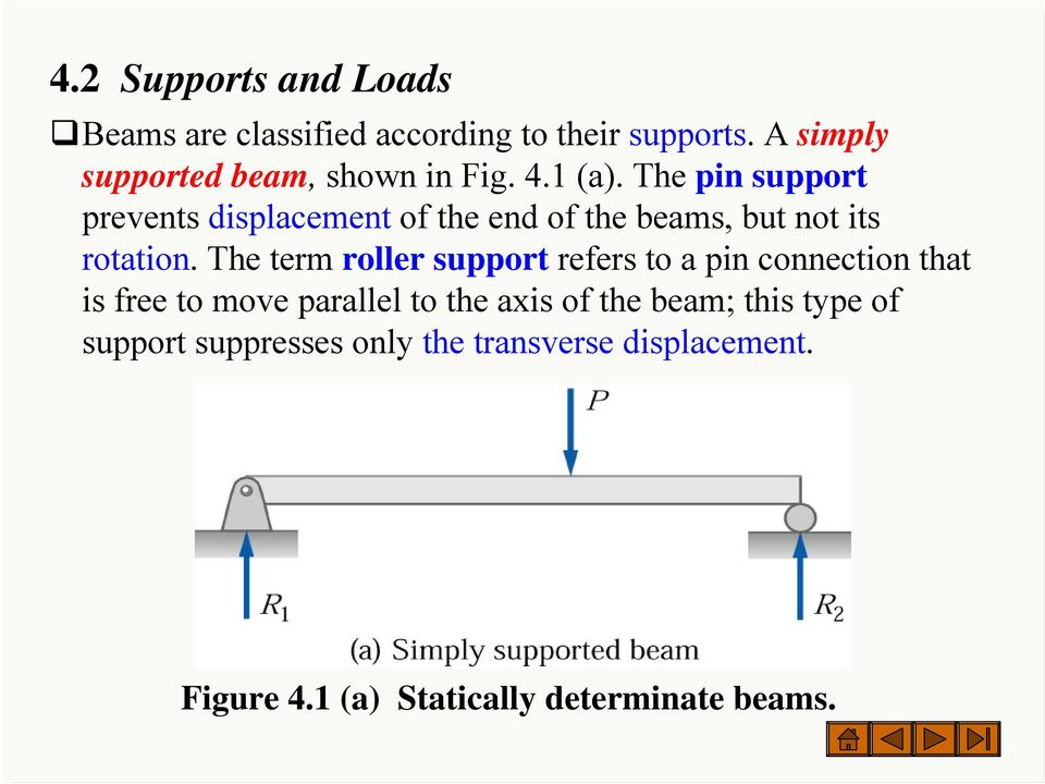 The pin support prevents displacement of the end of the beams, but not its rotation.