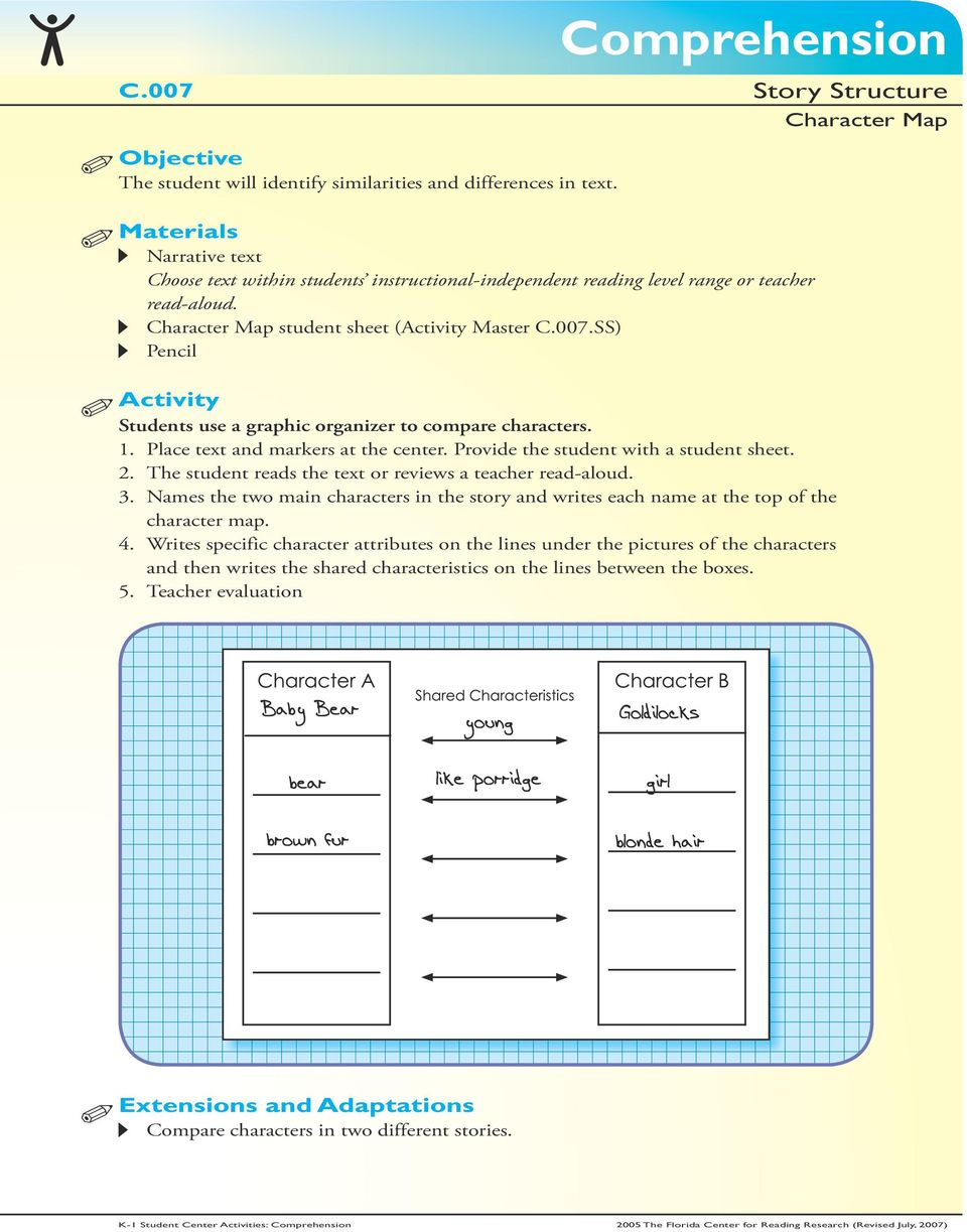 SS) Pencil Activity Students use a graphic organizer to compare characters. 1. Place text and markers at the center. Provide the student with a student sheet. 2.