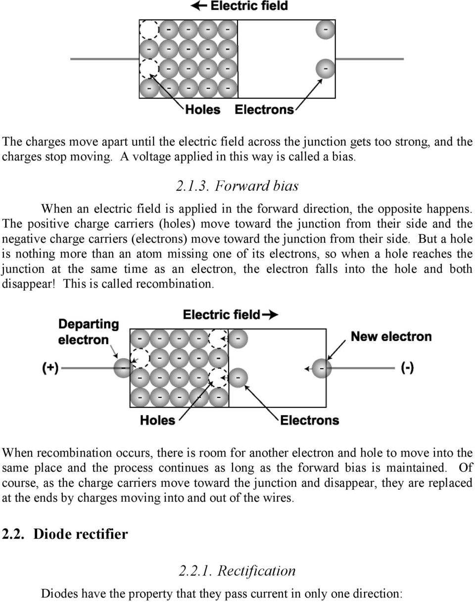 The positive charge carriers (holes) move toward the junction from their side and the negative charge carriers (electrons) move toward the junction from their side.