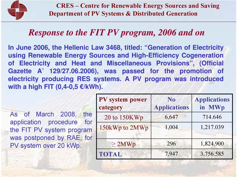 A PV program was introduced with a high FIT (0,4-0,5 /kwh).