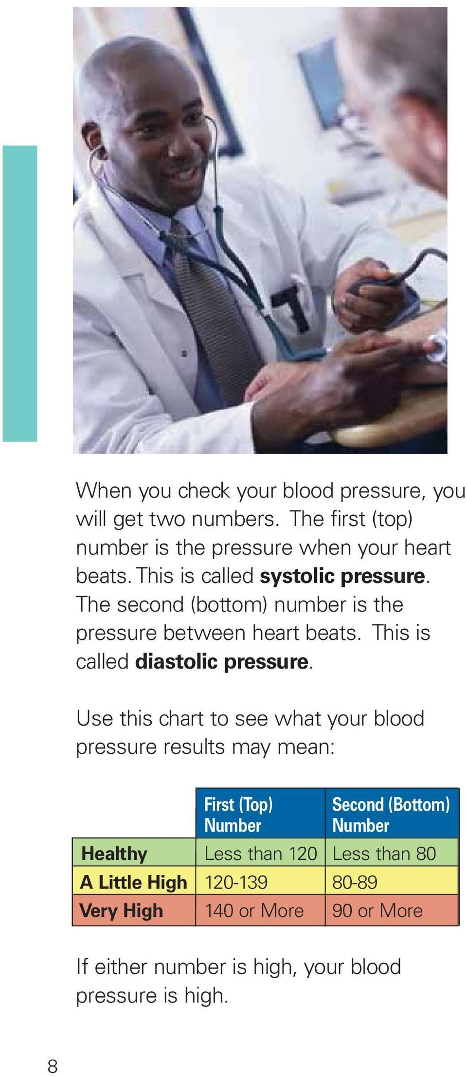 This is called diastolic pressure.