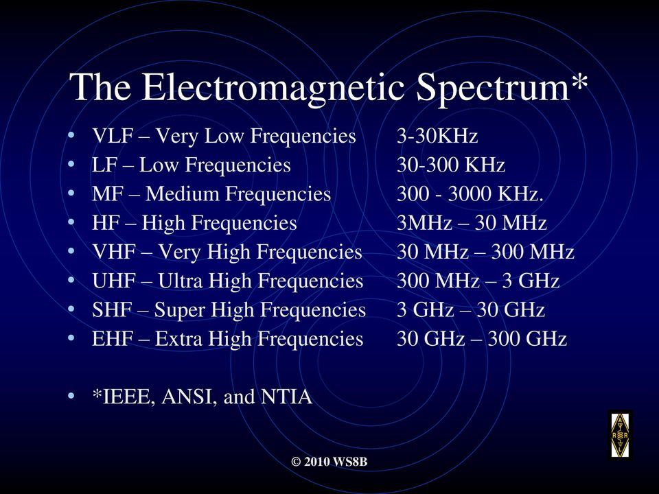 SHF Super High Frequencies EHF Extra High Frequencies 3-30KHz 30-300 KHz 300-3000 KHz.