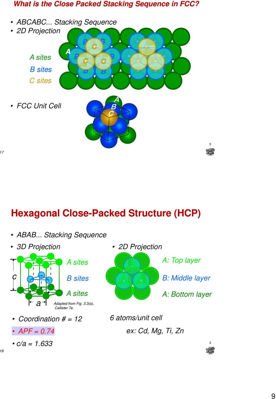 Hexagonal Close-Packed Structure (HCP) 18 ABAB.