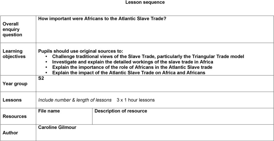 detailed workings of the slave trade in Africa Explain the importance of the role of Africans in the Atlantic Slave trade Explain