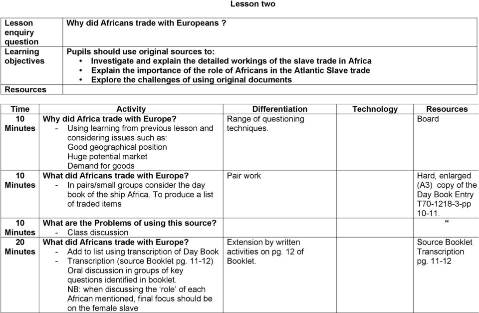 documents Time Activity Differentiation Technology Why did Africa trade with Europe?