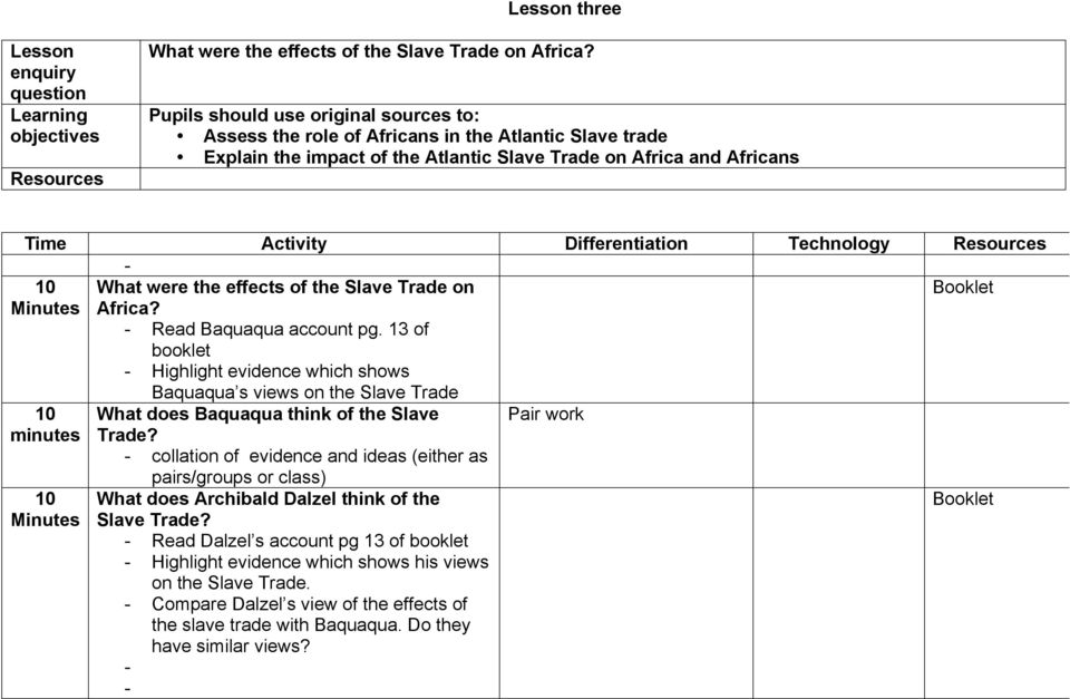 Slave Trade on Africa? Booklet - Read Baquaqua account pg. 13 of booklet - Highlight evidence which shows Baquaqua s views on the Slave Trade What does Baquaqua think of the Slave Trade?