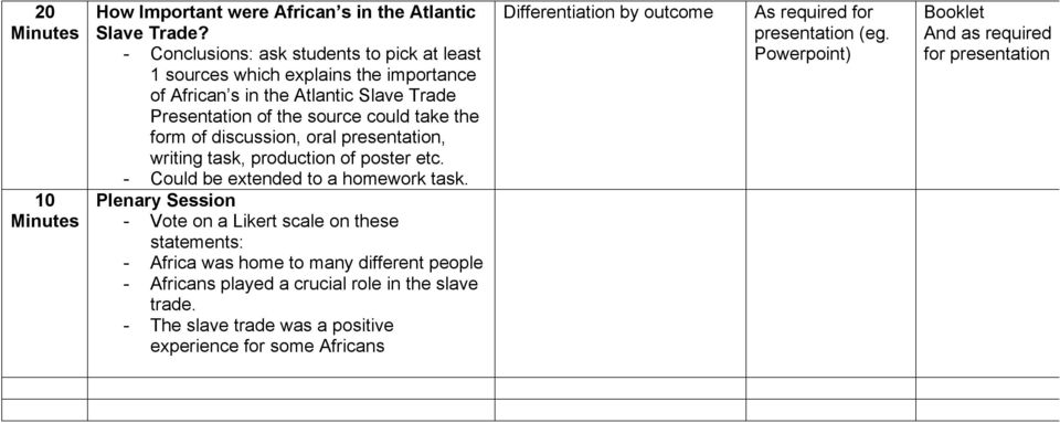 form of discussion, oral presentation, writing task, production of poster etc. - Could be extended to a homework task.