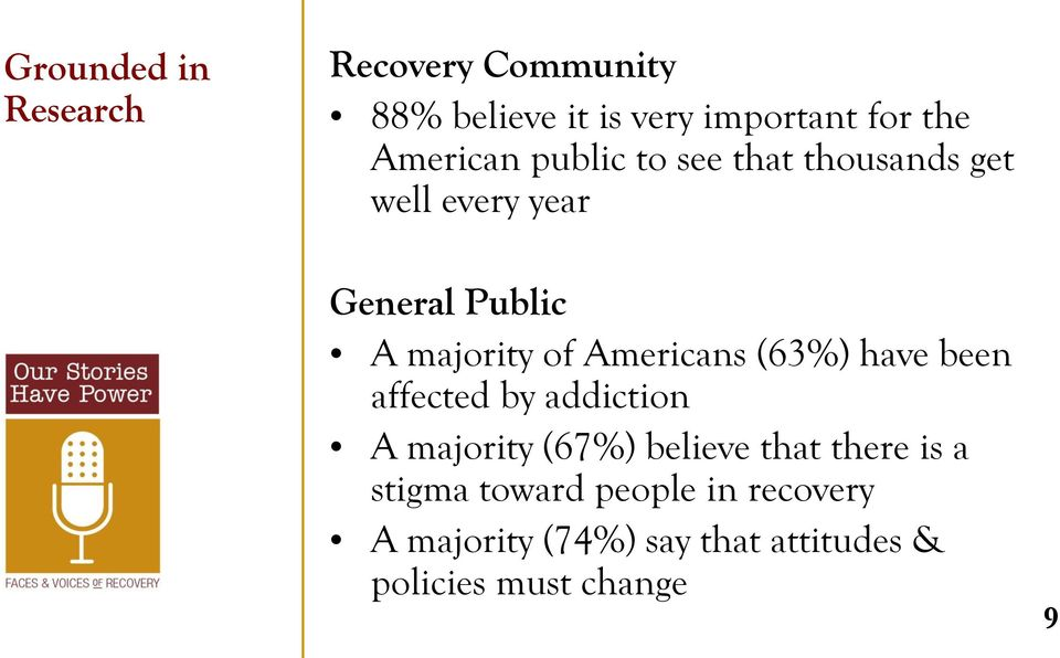 Americans (63%) have been affected by addiction A majority (67%) believe that there is
