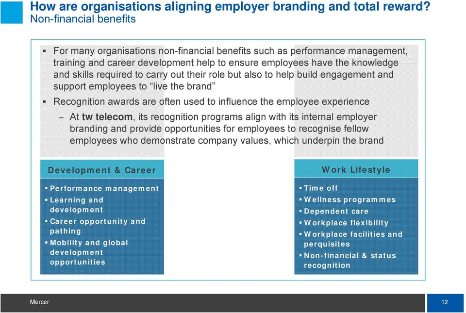 and skills required to carry out their role but also to help build engagement and support employees to live the brand Recognition awards are often used to influence the employee experience At tw
