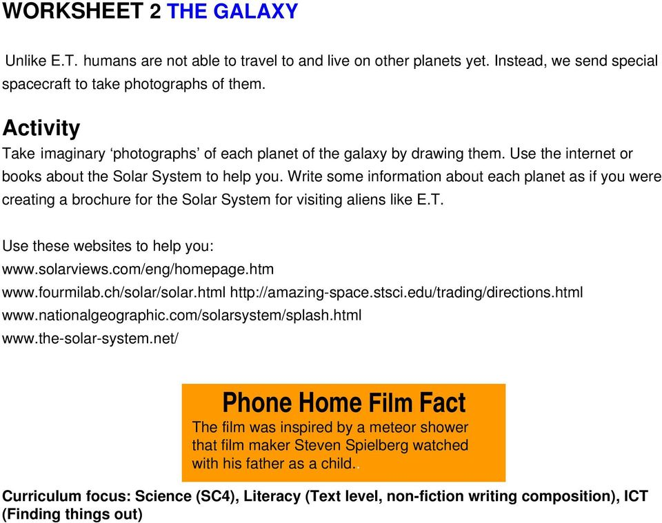 Write some information about each planet as if you were creating a brochure for the Solar System for visiting aliens like E.T. Use these websites to help you: www.solarviews.com/eng/homepage.htm www.