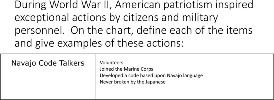 On the chart, define each of the items and give examples of these actions: