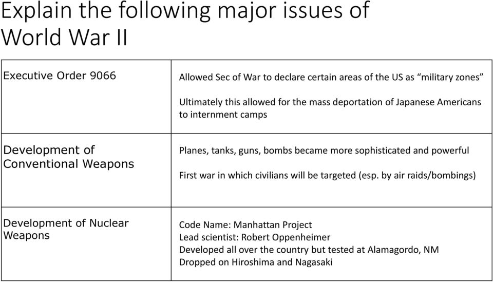 bombs became more sophisticated and powerful First war in which civilians will be targeted (esp.