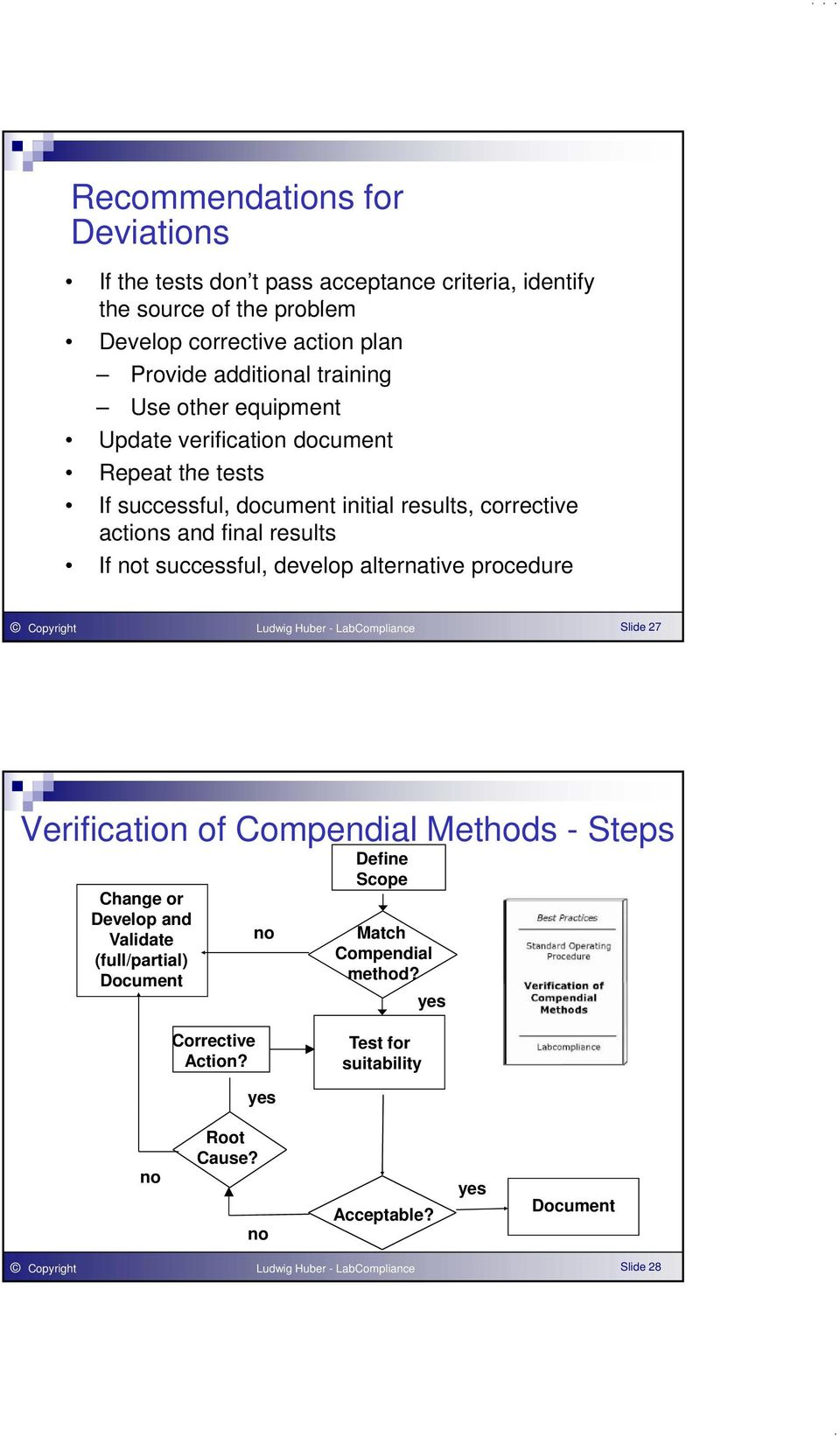alternative procedure Copyright Ludwig Huber - LabCompliance Slide 27 Verification of Compendial Methods - Steps Change or Develop and Validate (full/partial) Document no