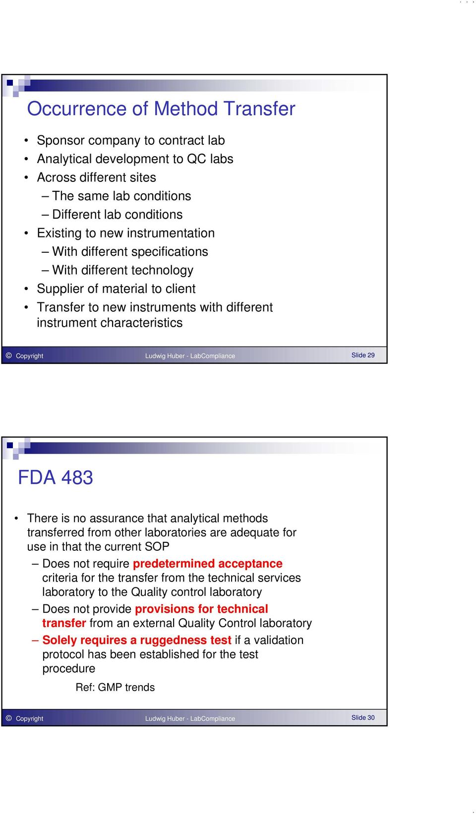Slide 29 FDA 483 There is no assurance that analytical methods transferred from other laboratories are adequate for use in that the current SOP Does not require predetermined acceptance criteria for
